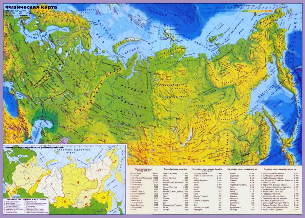Современная Россия на физической карте
